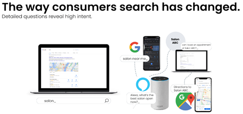 How Consumers Search Has Changed