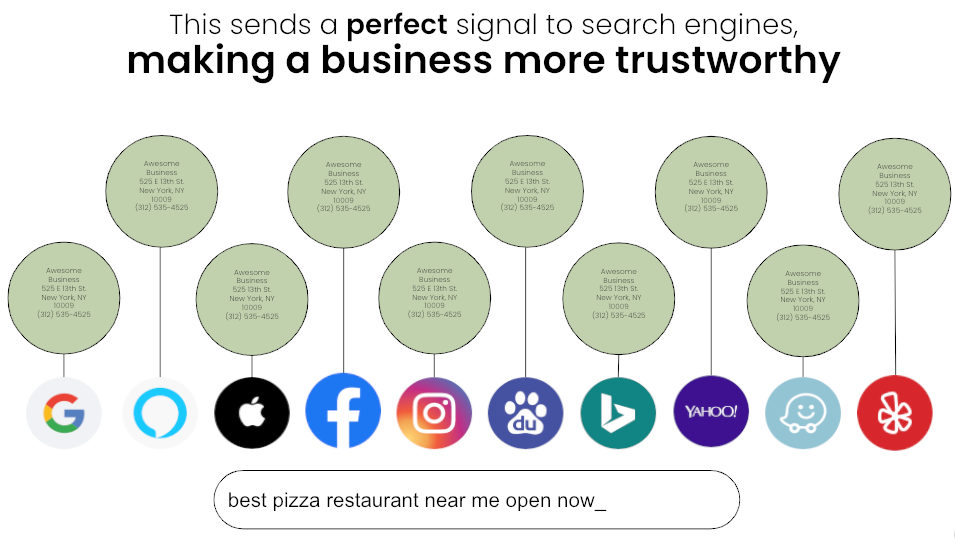Greater business trust