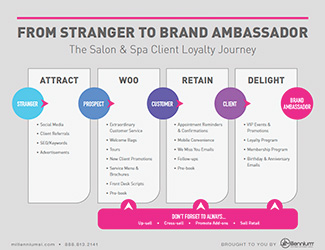 How to Transform Strangers Into Brand Ambassadors Featured Image